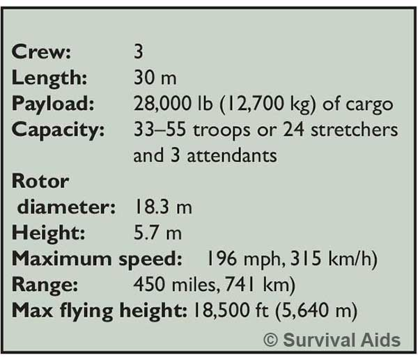 Chinook helicopter Statistics